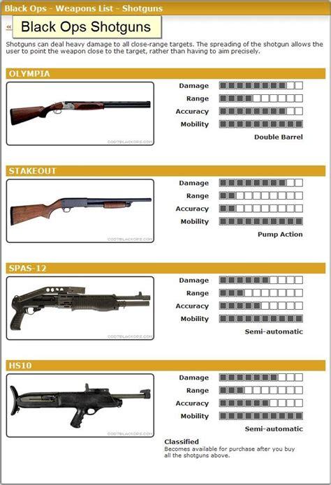 weapons zombies ops duty call shotguns rifles sniper nazi