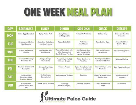 one week meal plan paleo recipes paleo diet meal plan