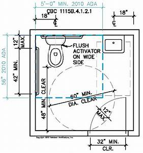 find another beautiful images single accomodation toilet With measurements for handicap bathroom
