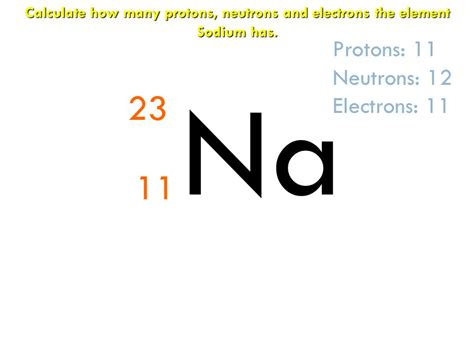 Sodium Of Protons by Subatomic Particles Ppt