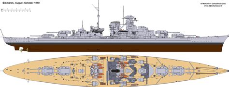What caused the HMS Hood to sink? - Home