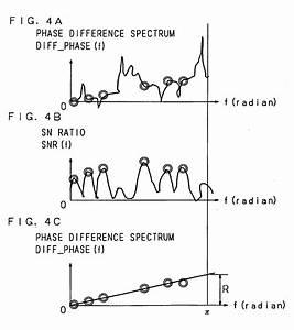 Phasendifferenz Berechnen : patent ep1887831b1 verfahren vorrichtung und programm zur sch tzung der richtung einer ~ Themetempest.com Abrechnung
