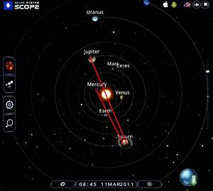 The End Times Forecaster: Planetary Alignment Earthquake ...
