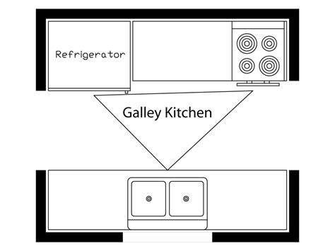 galley work trianglelargejpg  house