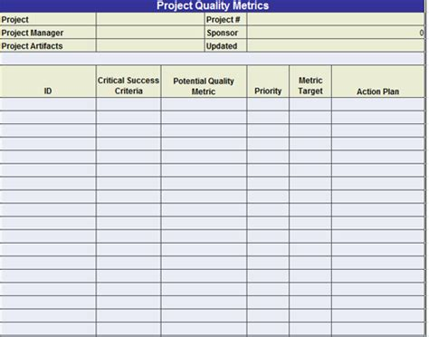 Quality Assurance Metrics Template by Plan Quality Templates Project Management Templates