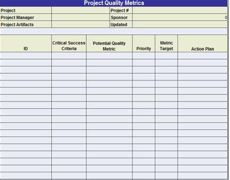 sample  project quality plan template trainingable