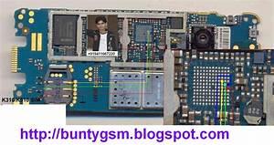 Sony Ericsson K310  K510 Insert Sim Solution