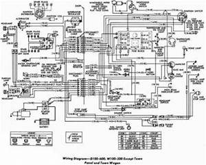 Dodge Challenger Wiring Harness Diagram : electrical wiring diagram of dodge d100 d600 and w100 w500 ~ A.2002-acura-tl-radio.info Haus und Dekorationen