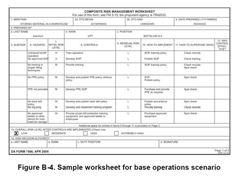 dd form  deliberate risk assessment worksheet examples
