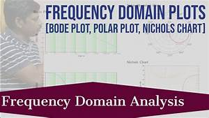 Frequency Domain Plots  Bode  Polar  Nyquist And Nichols