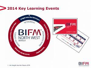BIFM Key Learning Event 1: Insight into the future of ...