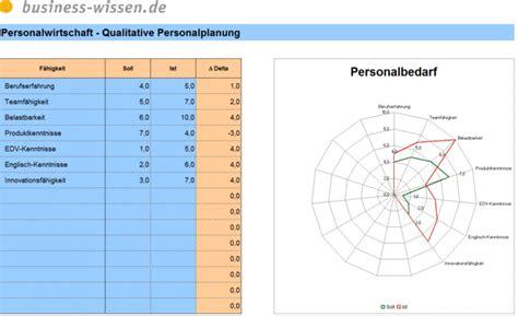 personalplanung mit excel  business wissende
