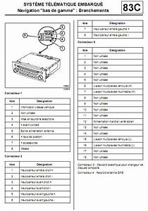 Renault Grand Scenic 2005 User Wiring Diagram