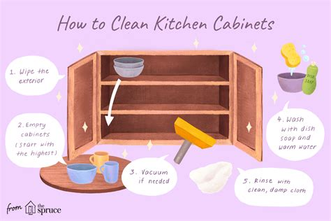 How To Clean Kitchen Cupboards by How To Clean Kitchen Cabinets
