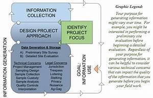 Information Generation