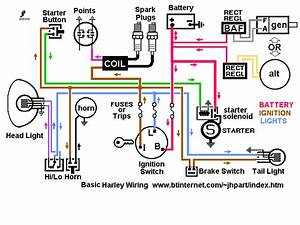 Harley Davidson Start Wiring Diagram