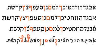 hebrew calligraphy fonts images  pinterest