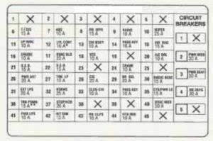 1994 Buick Lesabre Dash Wiring Diagram : buick roadmaster 1994 fuse box diagram carknowledge ~ A.2002-acura-tl-radio.info Haus und Dekorationen