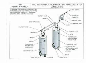2 Water Heaters  Tandem Or Series  - Page 4