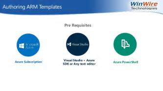 azure arm templates azure resource manager arm templates
