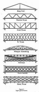 Strawbridges