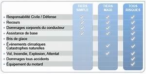 Assurance Auto Tous Risques : assurance auto bonus assurance auto maaf ~ Medecine-chirurgie-esthetiques.com Avis de Voitures