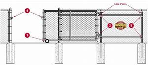 Chain Link Rolling Gate System Overview  With Images