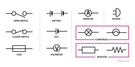 Electric Circuit Examples Electrical Symbol