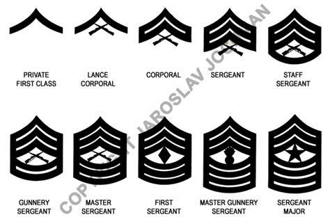Marine Corps Rank Chart