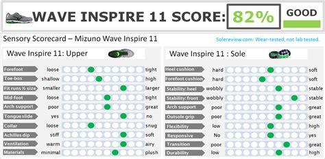 mizuno wave inspire 11 review solereview