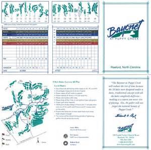 North Carolina Scorecards - Cognizant Golf