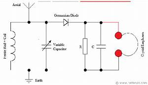 What Is The Component Of A Tuning Circuit In A Radio  Name The Phenomena Involved Here