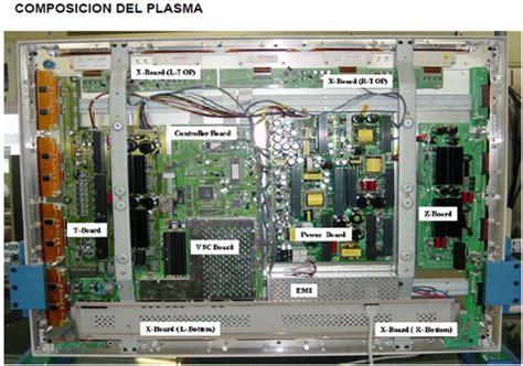 fallas comunes en televisores plasma
