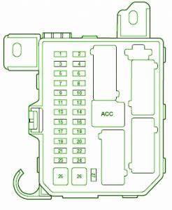 Fuse Box On Mazda Tribute : mazda tribute 2002 passenger compartment fuse box diagram ~ A.2002-acura-tl-radio.info Haus und Dekorationen