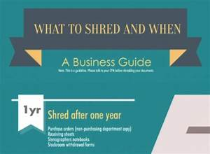 What documents to keep which to shred and when a for Documents to keep or shred