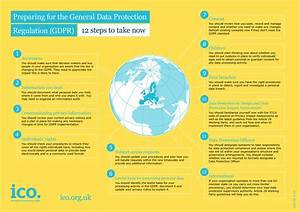 One Year To Go Until General Data Protection Regulation