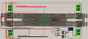 Dcc Track Wiring