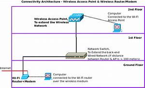 excitingip.net | Computer Networking, IT Products for Home ...