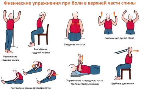 упражнения за простатит