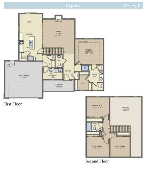 cypress  plans  fully customizable build
