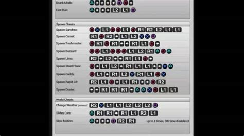 Gta 5 Cheat Codes For Ps3