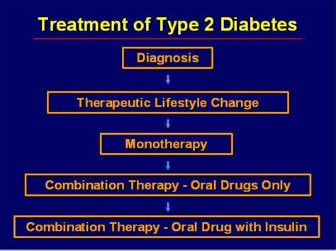 images  diabetes  pinterest type