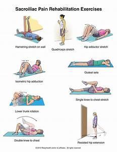 Sacroiliac Pain Rehab Exercises