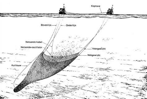 Zeilboot Benamingen by Pin Trawlers Images On Pinterest
