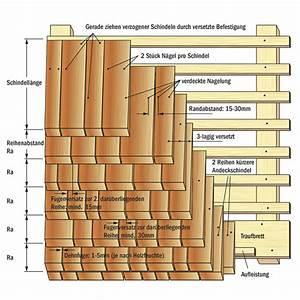 Verlegung Von Bitumenschindeln : schindeln aus dachpappe dachpappe schindeln verlegen ~ Articles-book.com Haus und Dekorationen