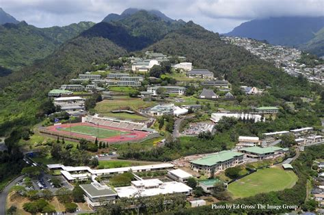 kapālama food and nutrition services just another blogs 930 | KSK Aerial 0001 2 1024x682