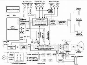 Reparaciones  Diagrama Phillips Chasis 13y600