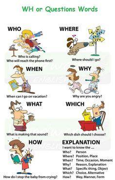 xhosa vocabulary images vocabulary english