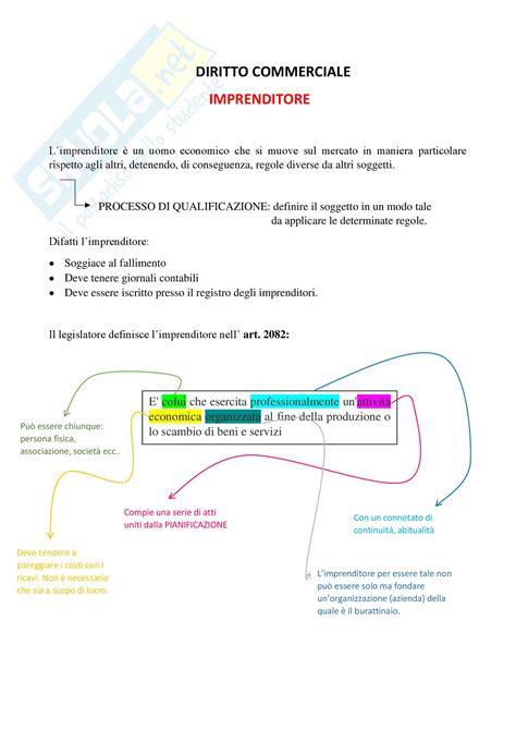 Dispensa Diritto Commerciale by Diritto Commerciale Appunti D Annunzio