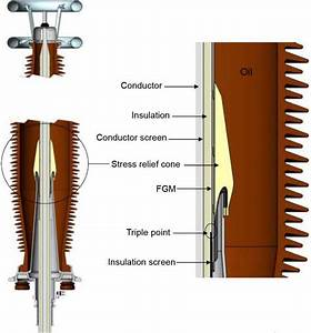 Schematic Cut